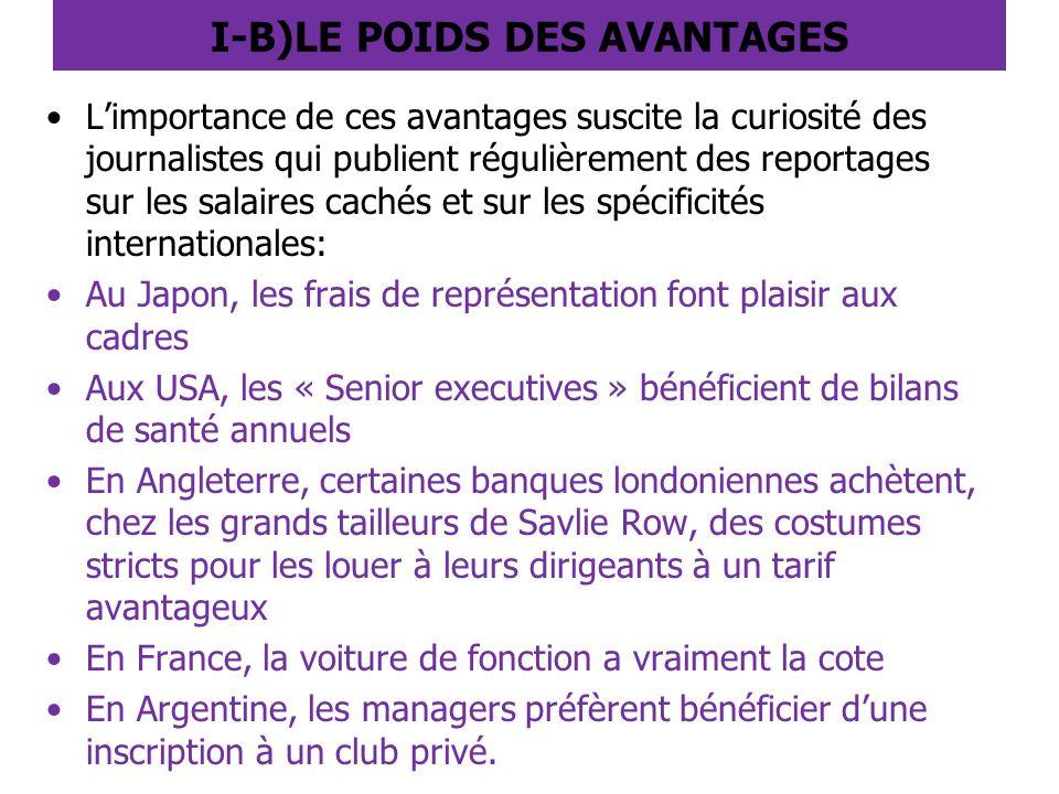 I-B)LE POIDS DES AVANTAGES