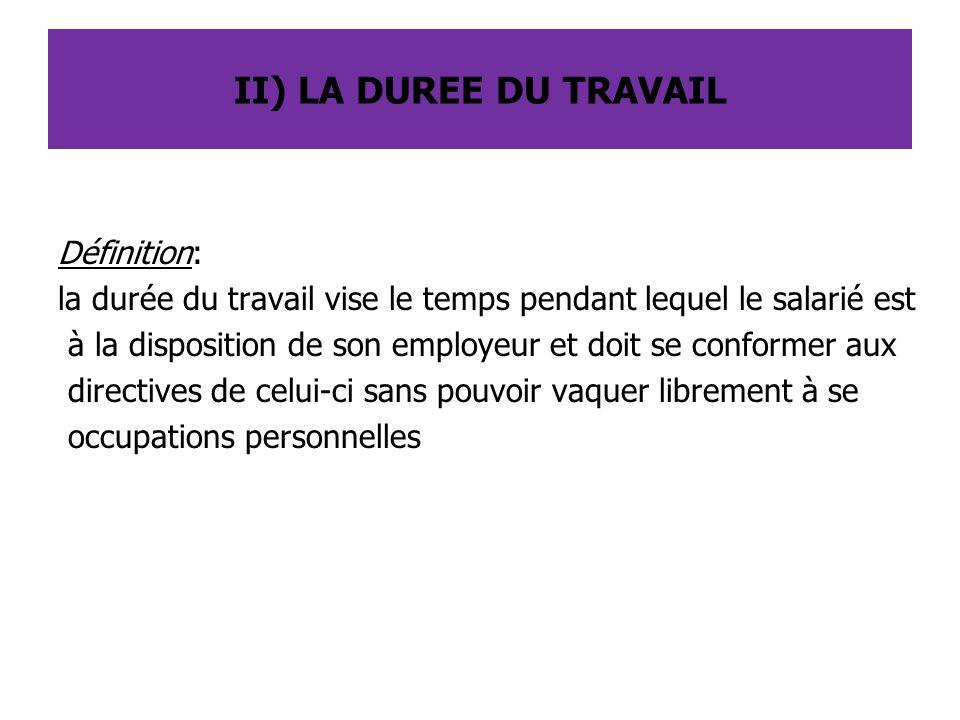 II) LA DUREE DU TRAVAIL Définition: