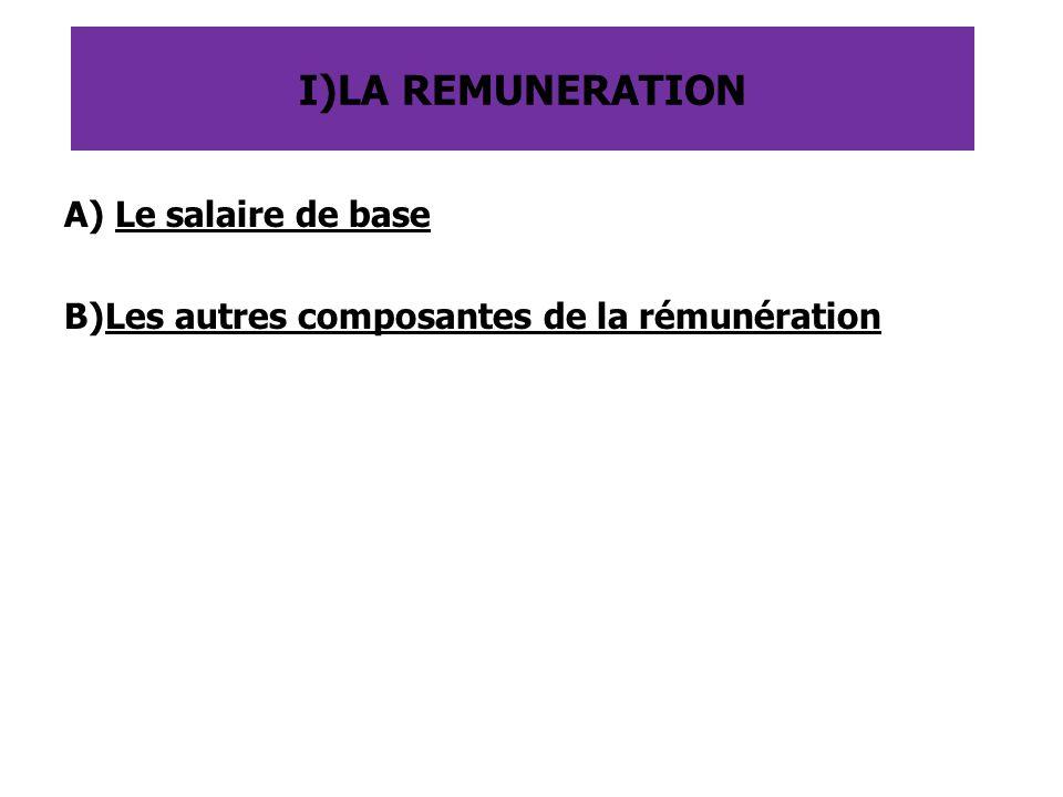 A) Le salaire de base B)Les autres composantes de la rémunération