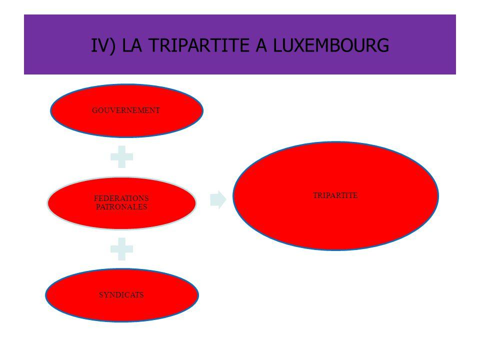 IV) LA TRIPARTITE A LUXEMBOURG