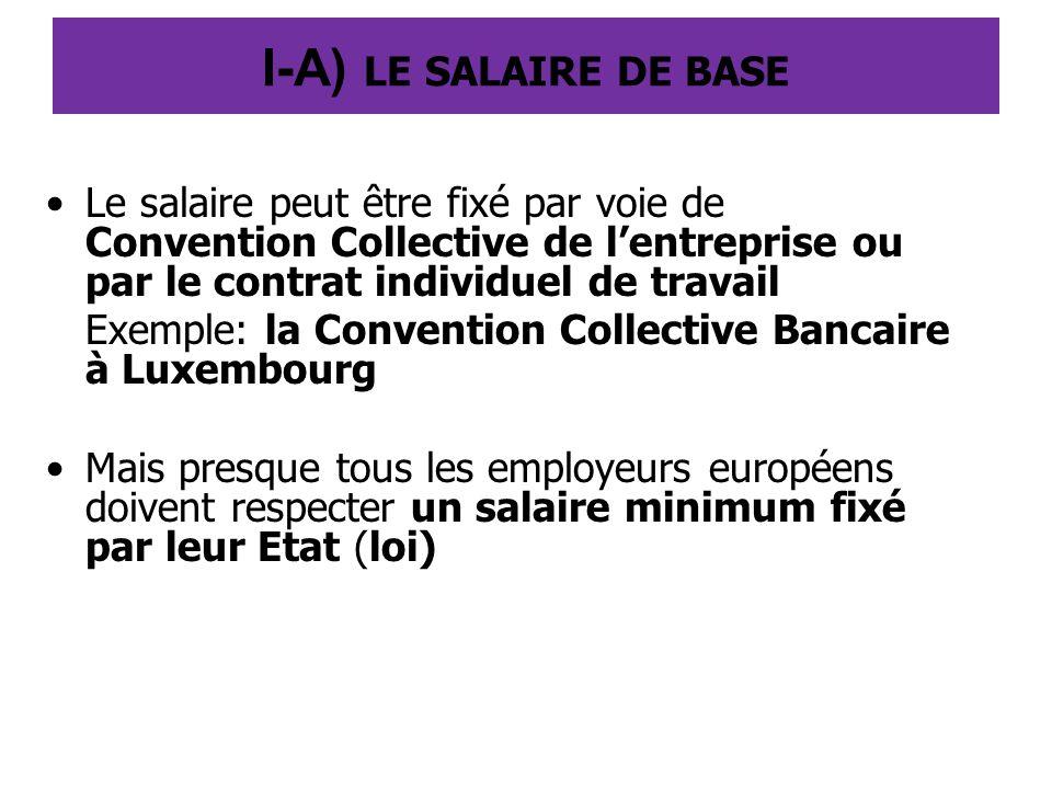 I-A) LE SALAIRE DE BASE Le salaire peut être fixé par voie de Convention Collective de l'entreprise ou par le contrat individuel de travail.