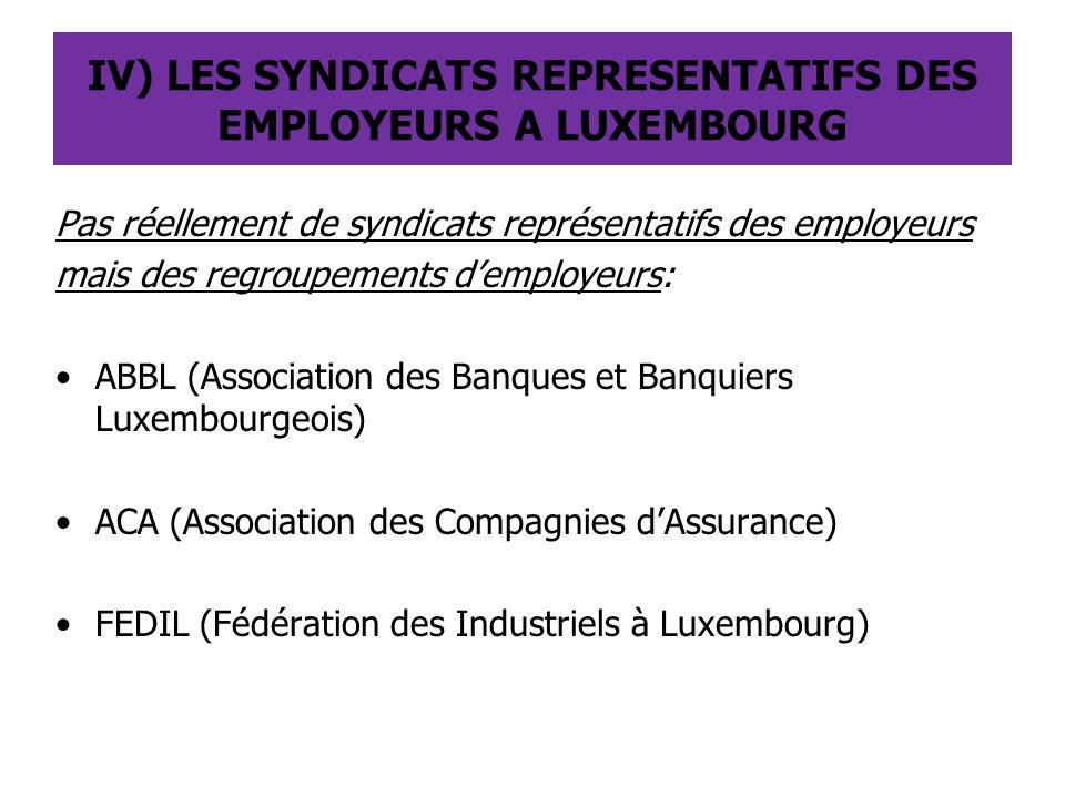 IV) LES SYNDICATS REPRESENTATIFS DES EMPLOYEURS A LUXEMBOURG