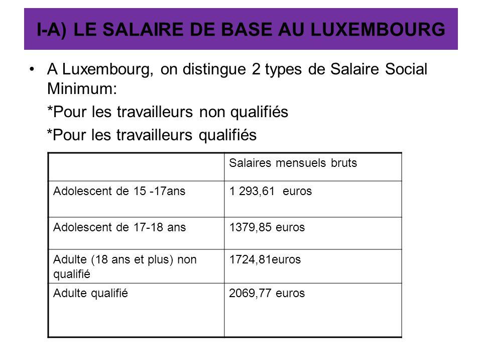 I-A) LE SALAIRE DE BASE AU LUXEMBOURG