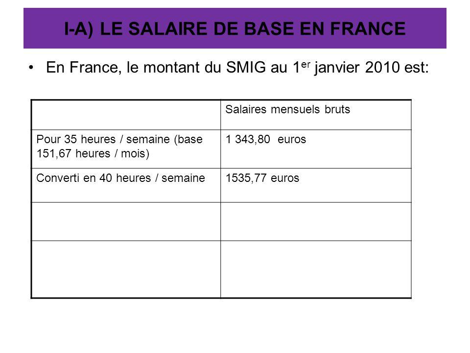 I-A) LE SALAIRE DE BASE EN FRANCE