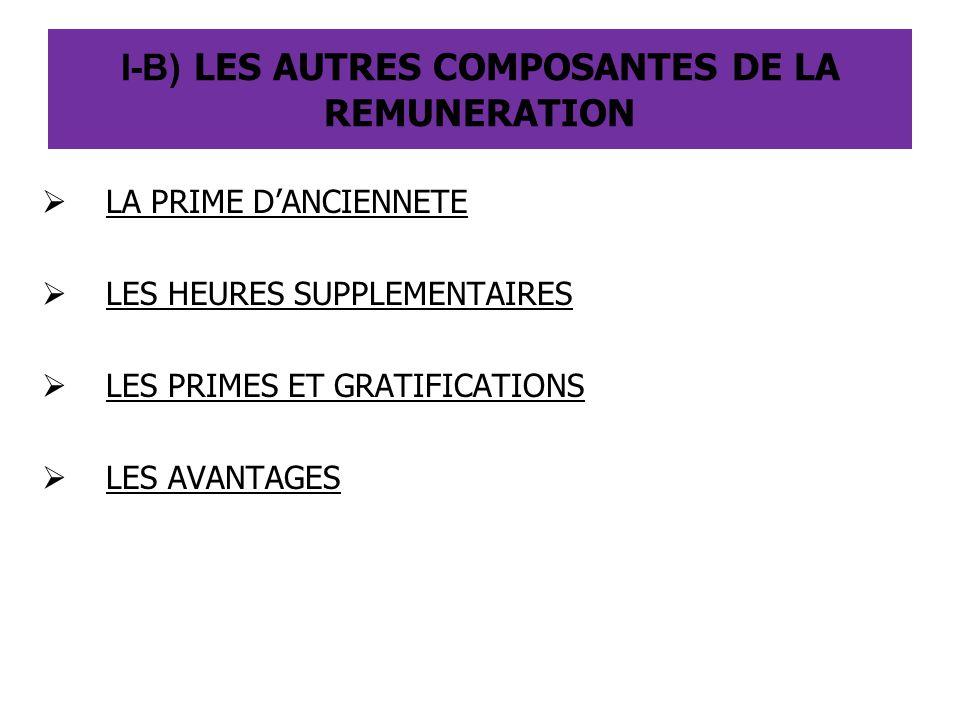 I-B) LES AUTRES COMPOSANTES DE LA REMUNERATION
