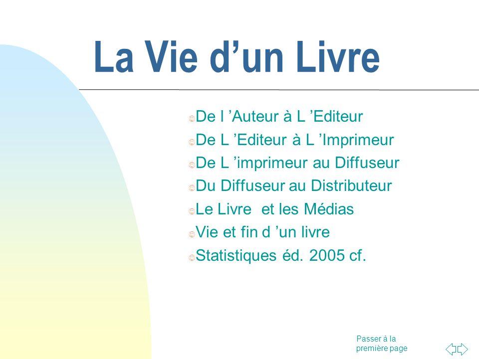 La Vie d'un Livre De l 'Auteur à L 'Editeur