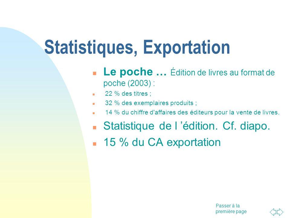Statistiques, Exportation