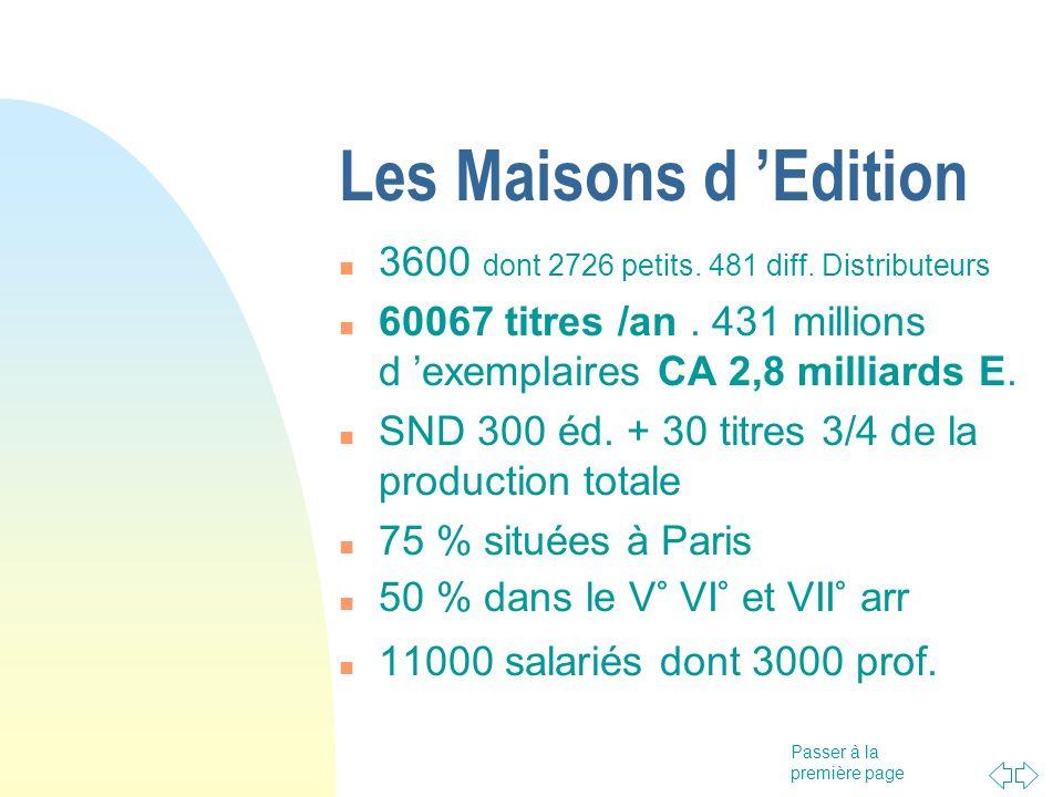Les Maisons d 'Edition 3600 dont 2726 petits. 481 diff. Distributeurs