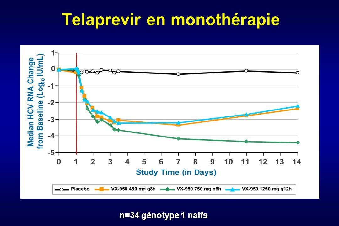 Telaprevir en monothérapie