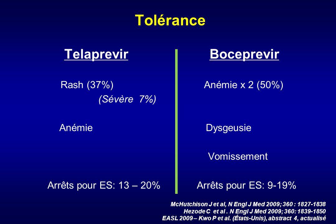 Tolérance Telaprevir Boceprevir Rash (37%) Anémie x 2 (50%)
