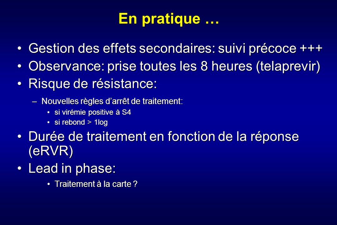En pratique … Gestion des effets secondaires: suivi précoce +++