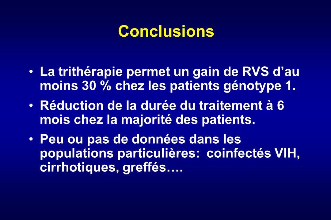 Conclusions La trithérapie permet un gain de RVS d'au moins 30 % chez les patients génotype 1.
