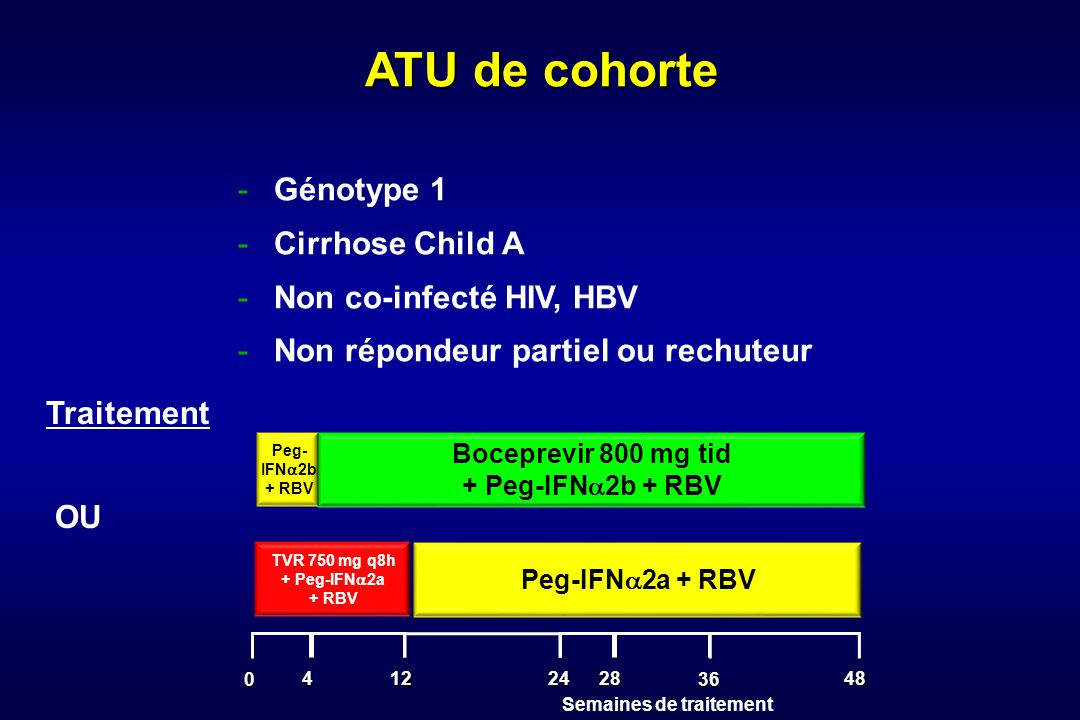 ATU de cohorte Génotype 1 Cirrhose Child A Non co-infecté HIV, HBV