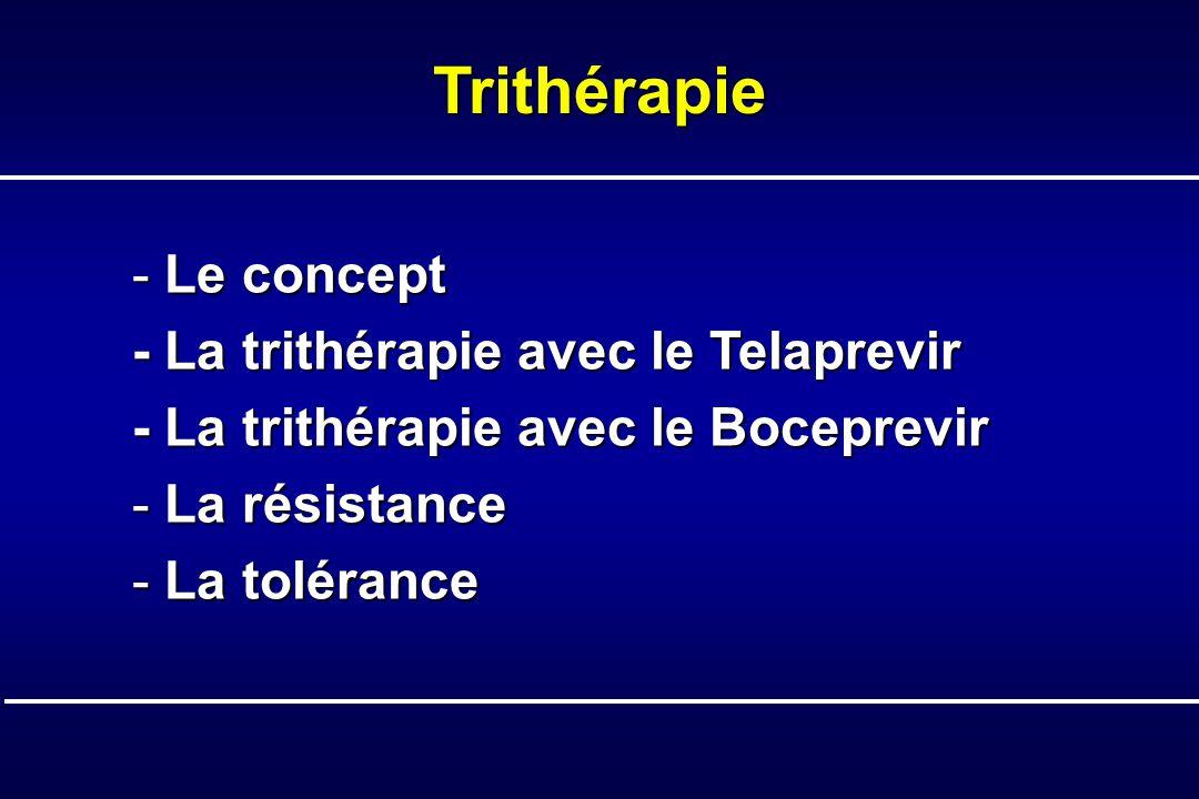 Trithérapie Le concept - La trithérapie avec le Telaprevir - La trithérapie avec le Boceprevir. La résistance.