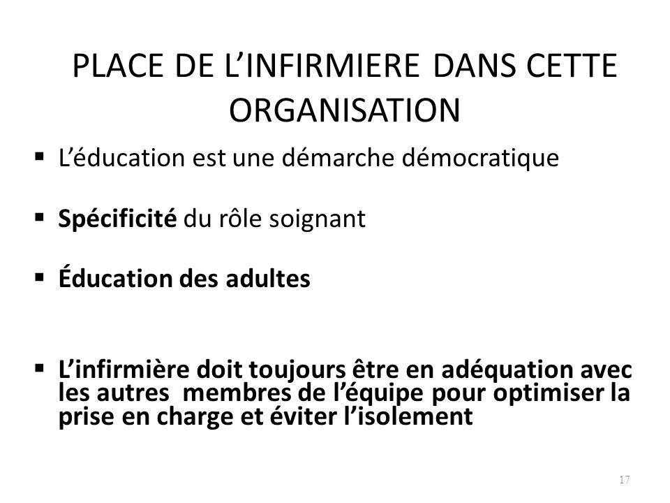 PLACE DE L'INFIRMIERE DANS CETTE ORGANISATION