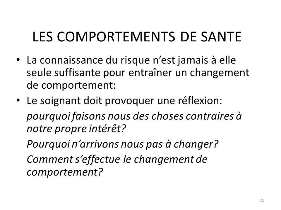LES COMPORTEMENTS DE SANTE