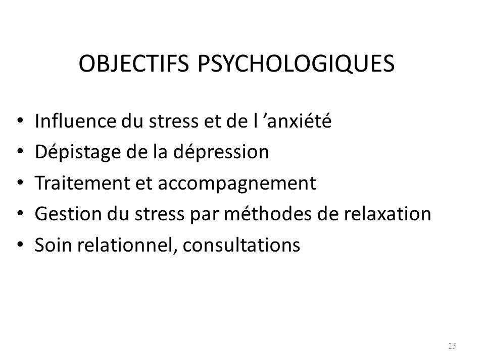 OBJECTIFS PSYCHOLOGIQUES