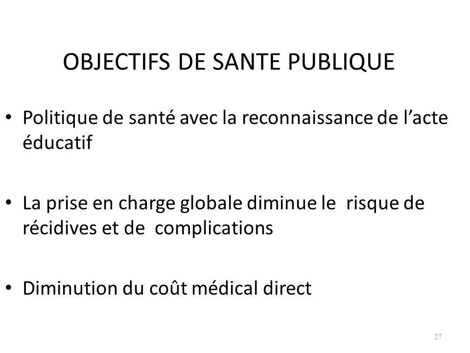 OBJECTIFS DE SANTE PUBLIQUE