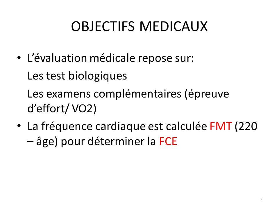 OBJECTIFS MEDICAUX L'évaluation médicale repose sur:
