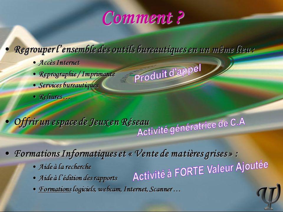 Activité génératrice de C.A Activité à FORTE Valeur Ajoutée