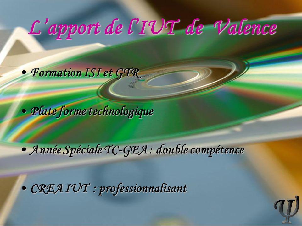 L'apport de l'IUT de Valence