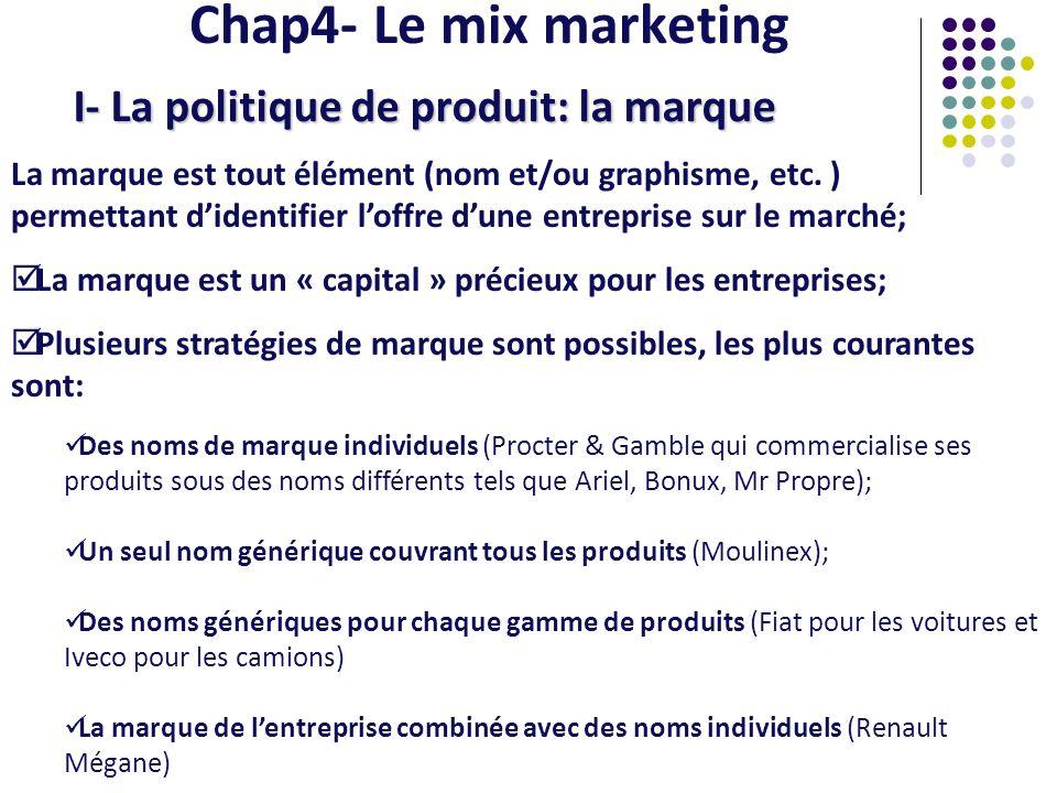 Chap4- Le mix marketing I- La politique de produit: la marque