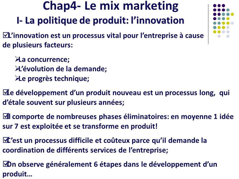 Chap4- Le mix marketing I- La politique de produit: l'innovation