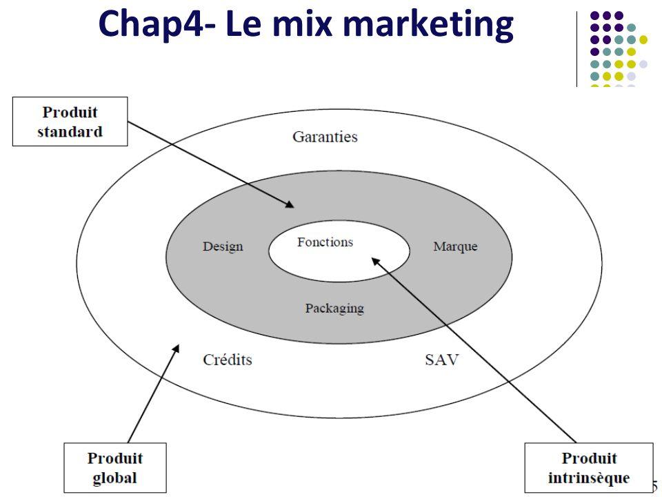Chap4- Le mix marketing