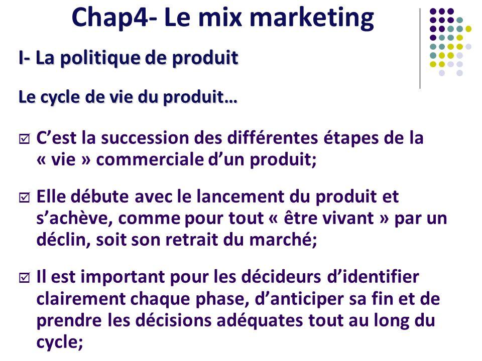 Chap4- Le mix marketing I- La politique de produit