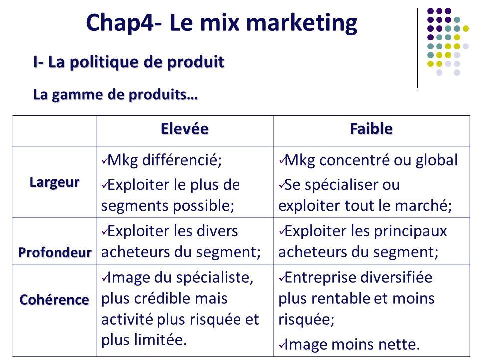 Chap4- Le mix marketing I- La politique de produit Elevée Faible