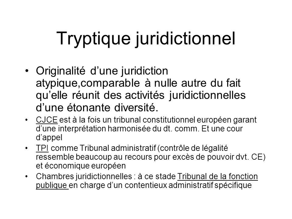 Tryptique juridictionnel