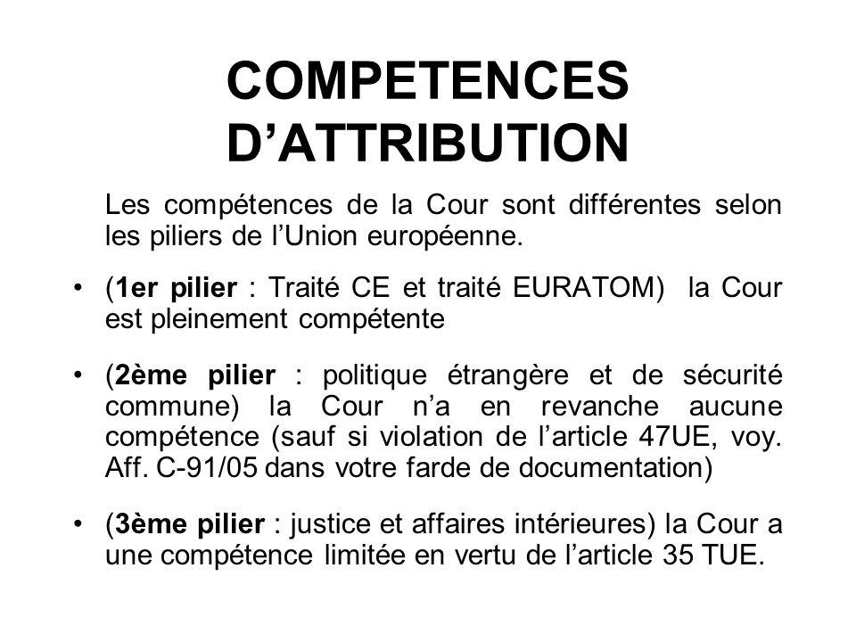 COMPETENCES D'ATTRIBUTION
