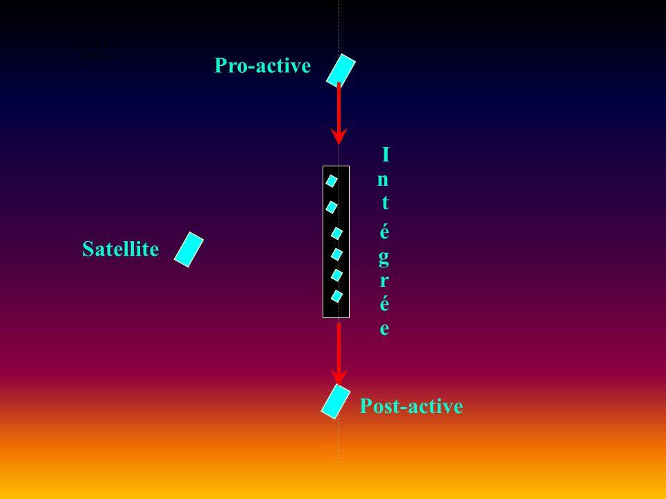 ENTREE en situation Pro-active Int égrée Satellite Post-active