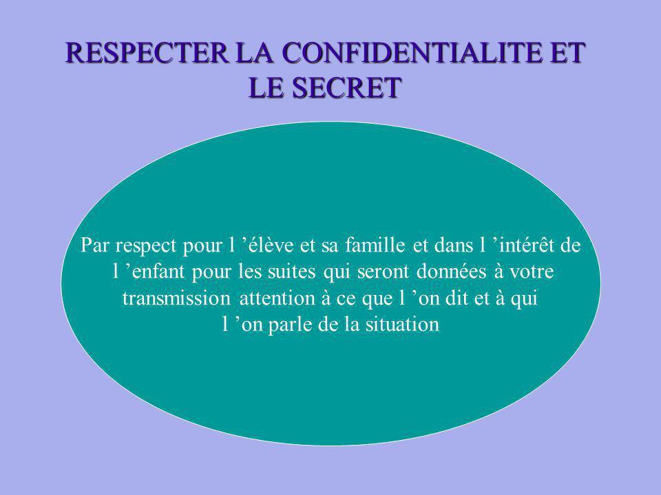 RESPECTER LA CONFIDENTIALITE ET LE SECRET