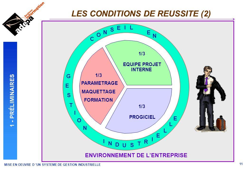 LES CONDITIONS DE REUSSITE (2)