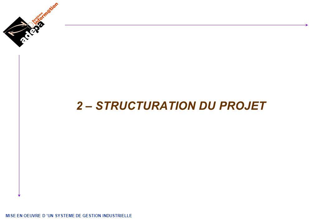 2 – STRUCTURATION DU PROJET