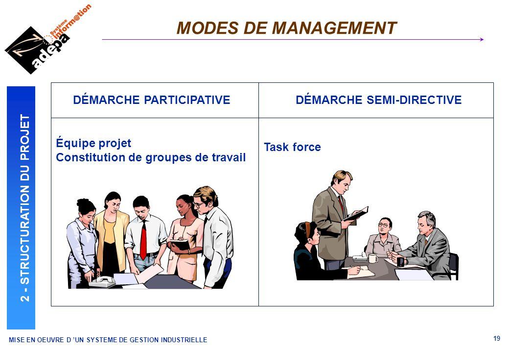 2 - STRUCTURATION DU PROJET