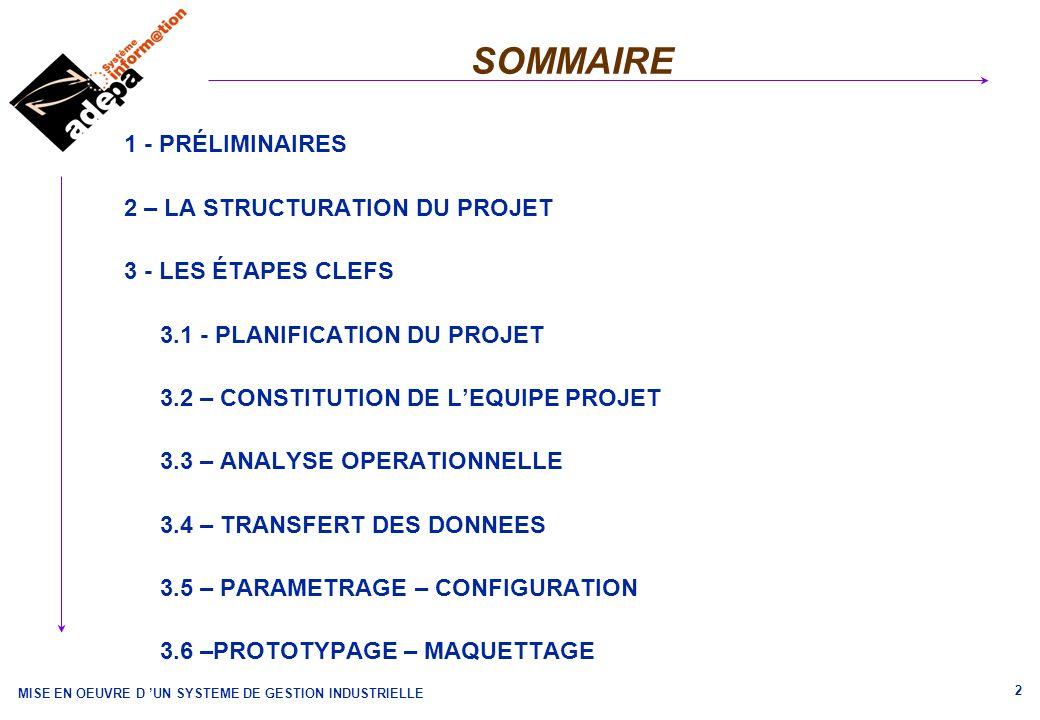 SOMMAIRE 1 - PRÉLIMINAIRES 2 – LA STRUCTURATION DU PROJET