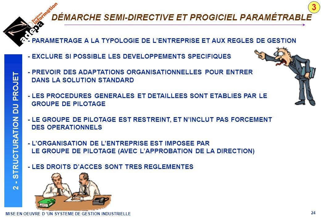 DÉMARCHE SEMI-DIRECTIVE ET PROGICIEL PARAMÉTRABLE
