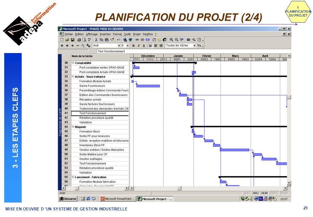 PLANIFICATION DU PROJET (2/4)