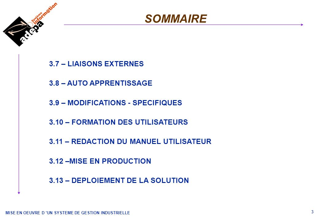 SOMMAIRE 3.7 – LIAISONS EXTERNES 3.8 – AUTO APPRENTISSAGE