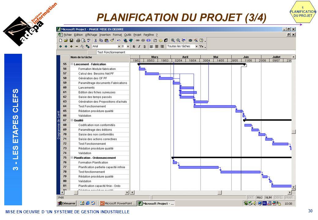 PLANIFICATION DU PROJET (3/4)