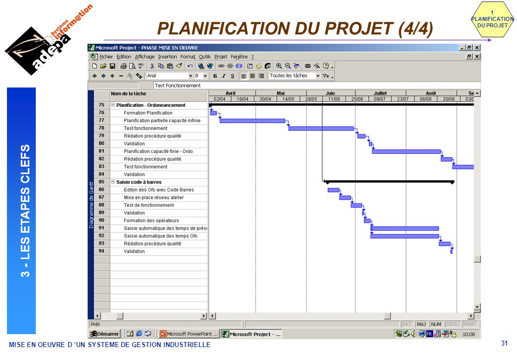 PLANIFICATION DU PROJET (4/4)