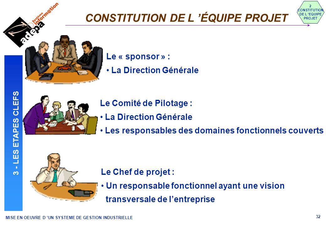 CONSTITUTION DE L 'ÉQUIPE PROJET