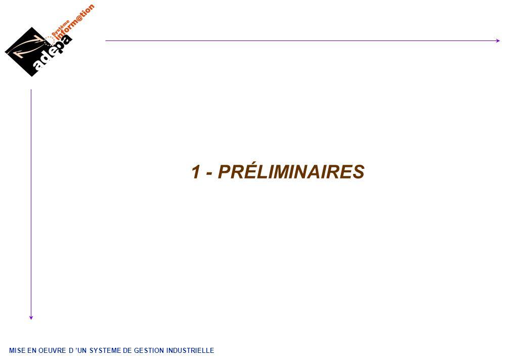 1 - PRÉLIMINAIRES