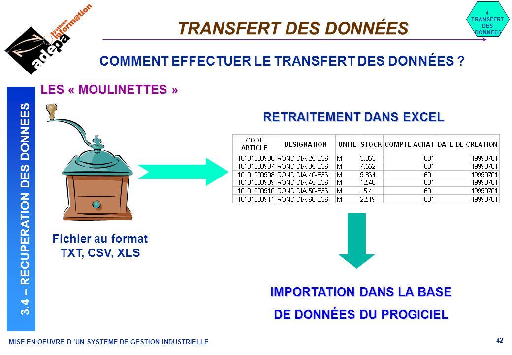TRANSFERT DES DONNÉES COMMENT EFFECTUER LE TRANSFERT DES DONNÉES