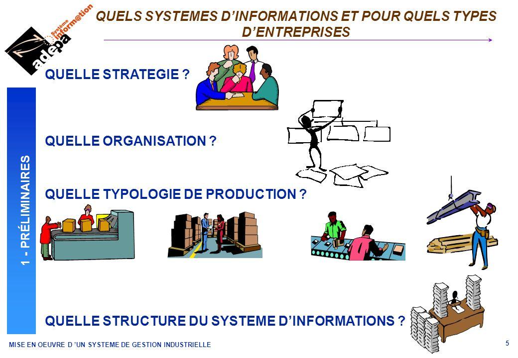 QUELS SYSTEMES D'INFORMATIONS ET POUR QUELS TYPES D'ENTREPRISES