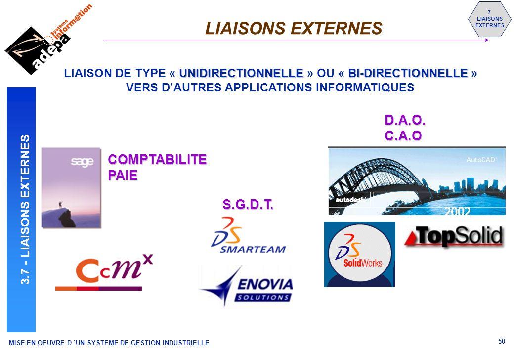 LIAISONS EXTERNES D.A.O. C.A.O COMPTABILITE PAIE S.G.D.T.