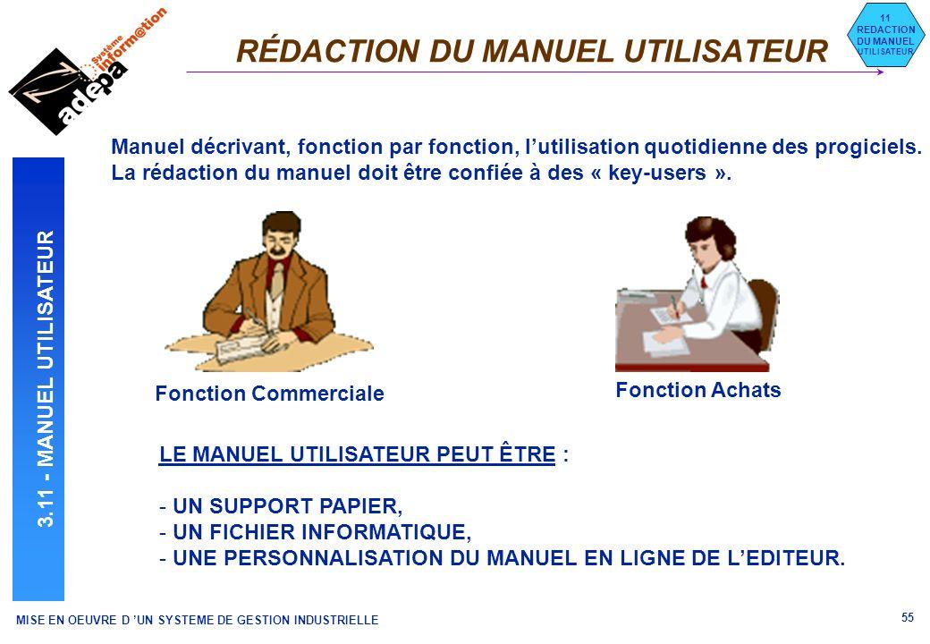 RÉDACTION DU MANUEL UTILISATEUR