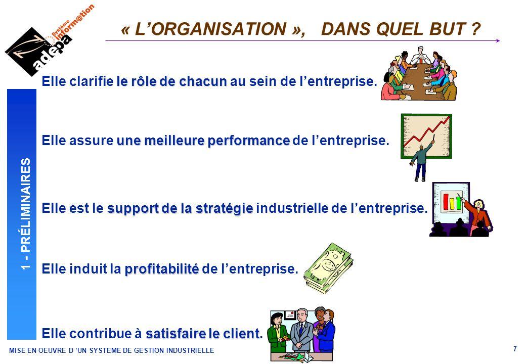 « L'ORGANISATION », DANS QUEL BUT